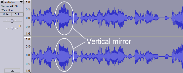 Reversed phase in audio and how to solve it