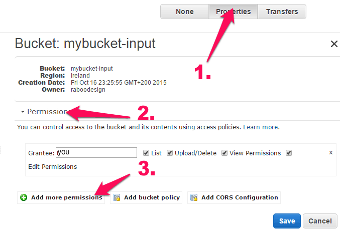 aws-bucket-permission