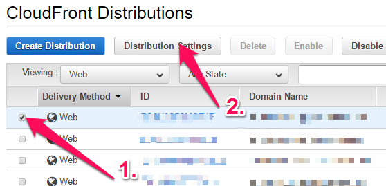 Select web distribution