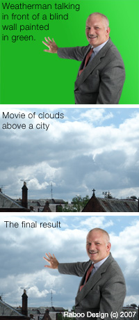 Greenscreen example with weatherman